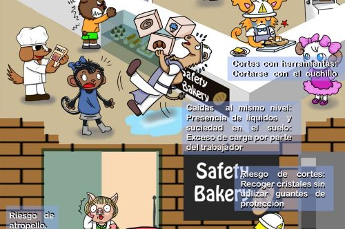 Let's Prevent! - Riesgos encontrados: La panadería de Safety